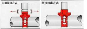 沟槽三通和机械三通区别体现在哪些方面呢
